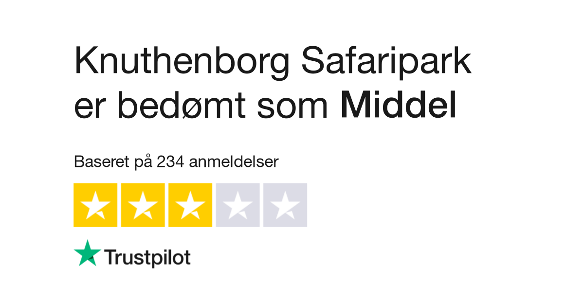 Anmeldelser Af Knuthenborg Læs Kundernes Anmeldelser Af Www