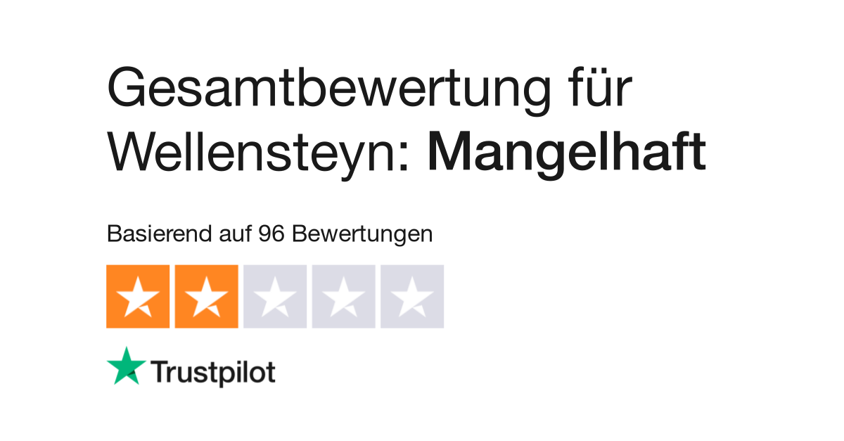 good most popular preview of Bewertungen zu Wellensteyn | Lesen Sie Kundenbewertungen zu ...