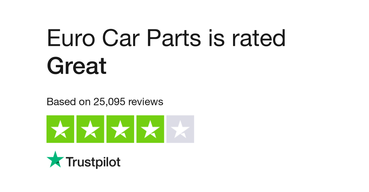 Euro Car Parts Reviews Read Customer Service Reviews Of Www