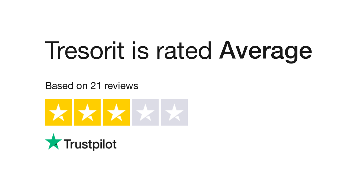 Tresorit Reviews   Read Customer Service Reviews of www tresorit com