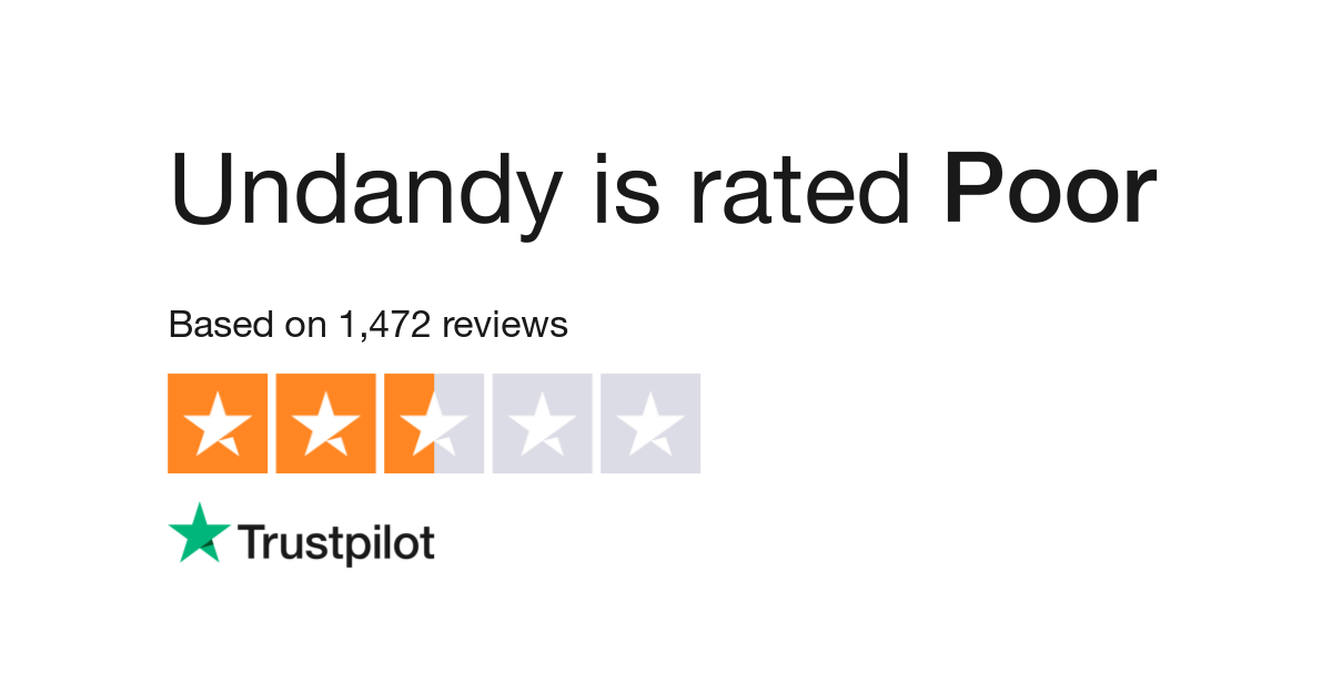 Undandy Reviews | Read Customer Service Reviews of www