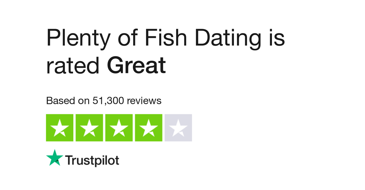 PlentyOfFish Reviews | Read Customer Service Reviews of pof com
