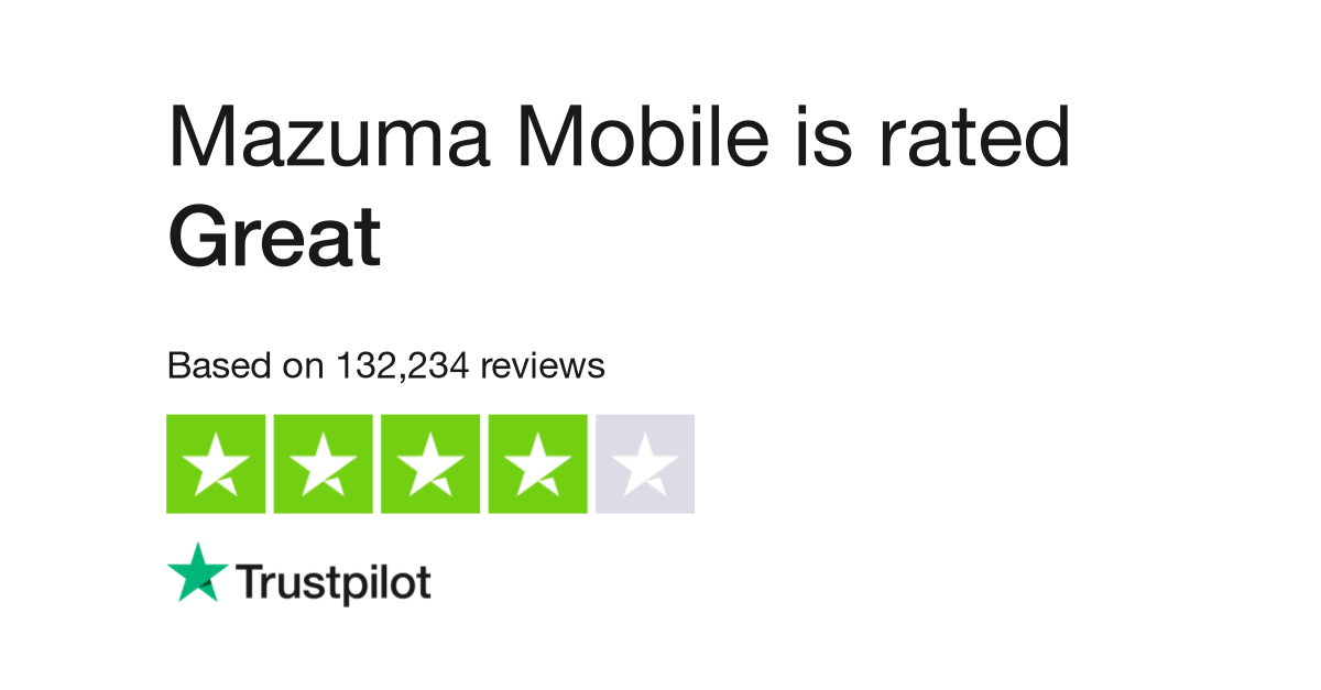 Mazuma reviews