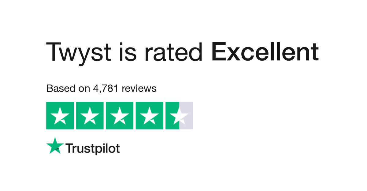 Twyst Reviews | Read Customer Service Reviews of www.twyst.nl