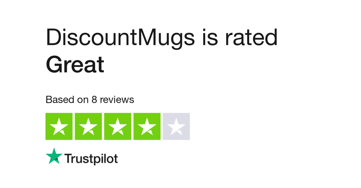 DiscountMugs Reviews | Read Customer Service Reviews of www