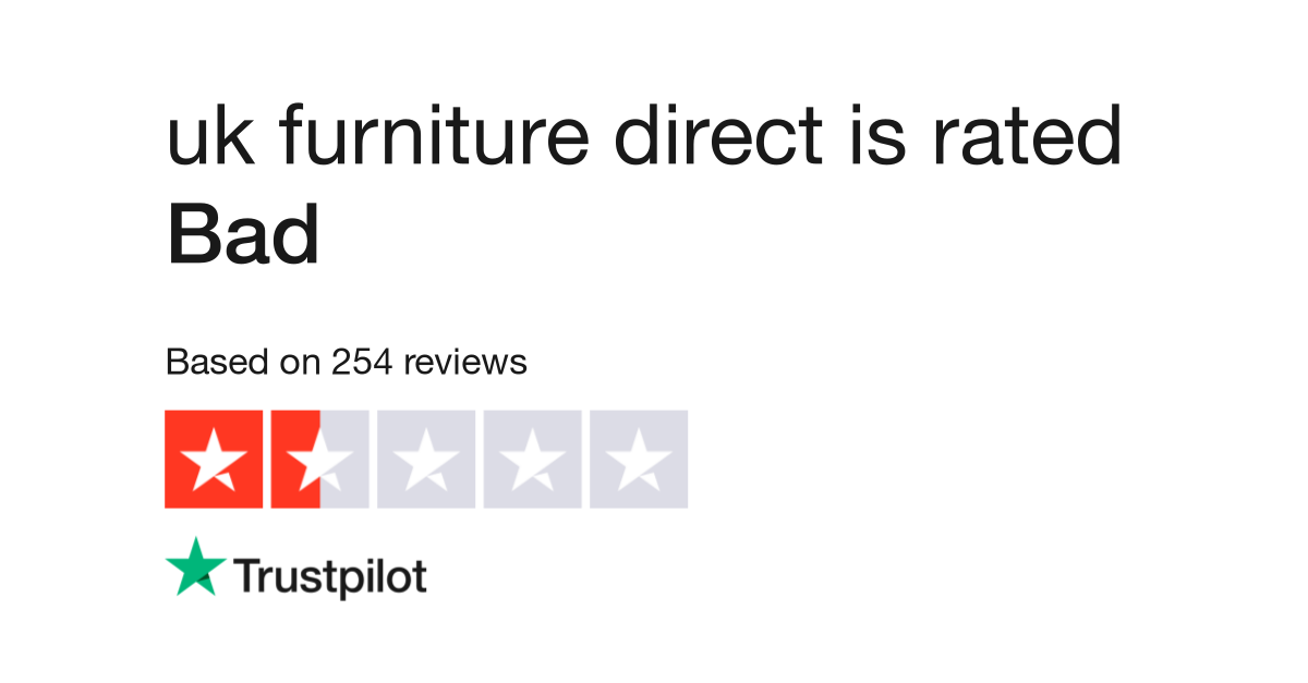Uk Furniture Direct Reviews Read Customer Service Reviews Of 9 Of 11