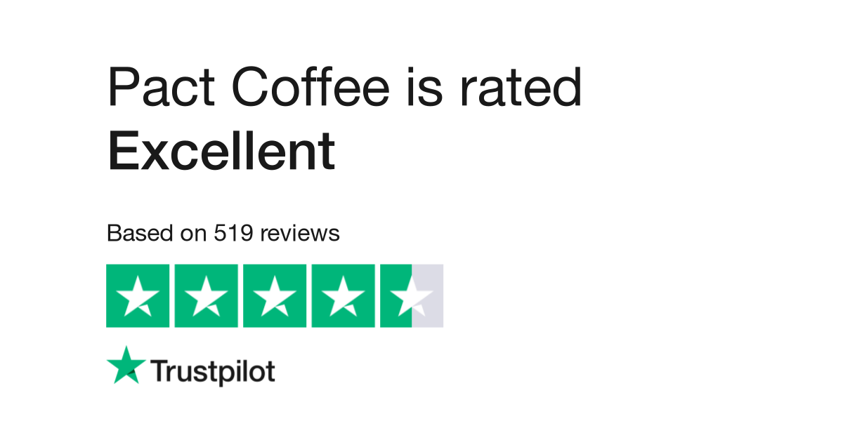 Pact Coffee Reviews Read Customer Service Reviews Of Www