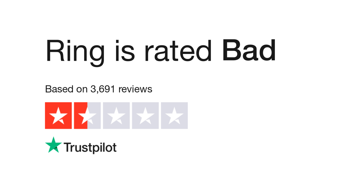Ring Reviews | Read Customer Service Reviews of ring com
