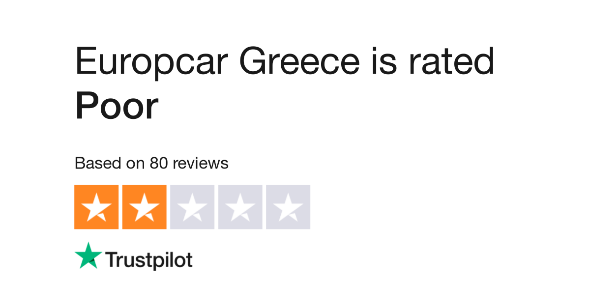 Europcar Greece Reviews Read Customer Service Reviews Of Europcar
