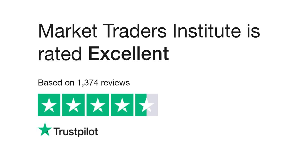 market traders com