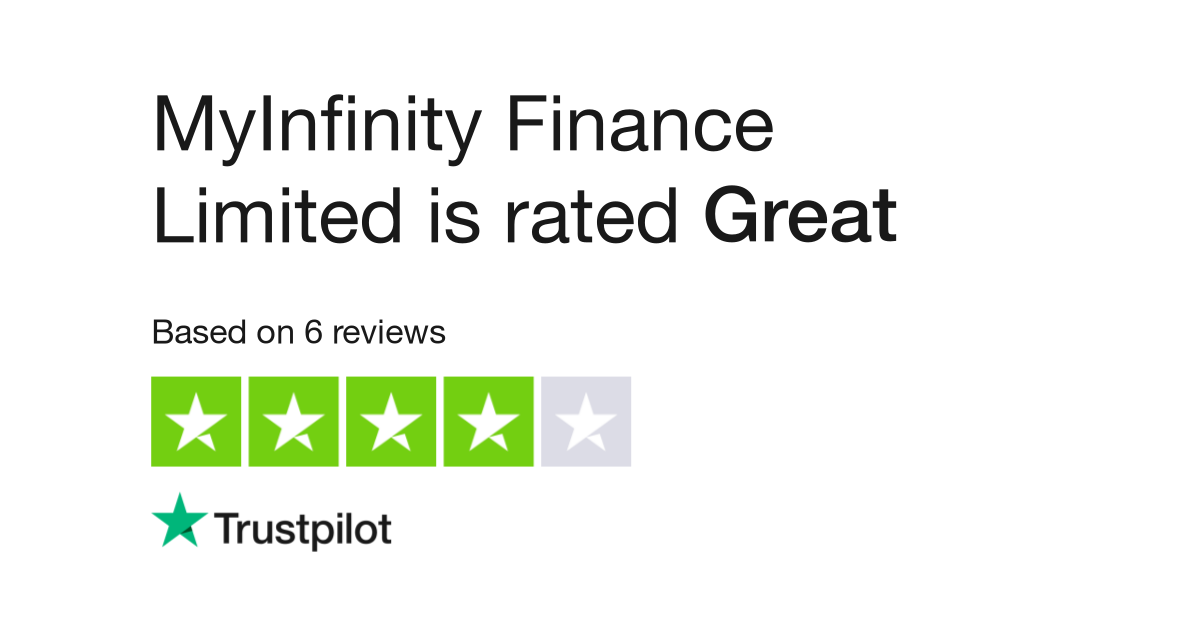 MyInfinity Finance Limited Reviews | Read Customer Service