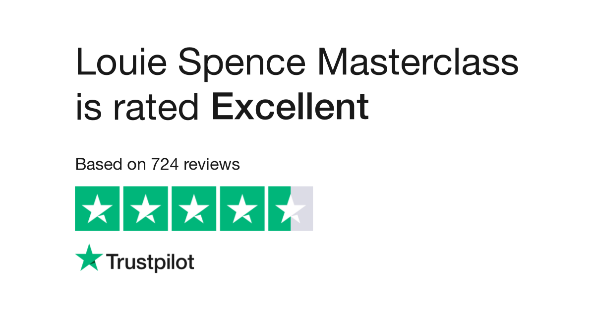 Louie Spence Masterclass Reviews | Read Customer Service Reviews of