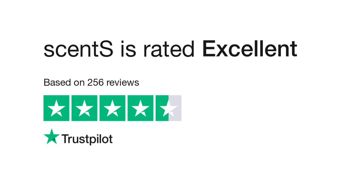 Scents Event Reviews | Read Customer Service Reviews of
