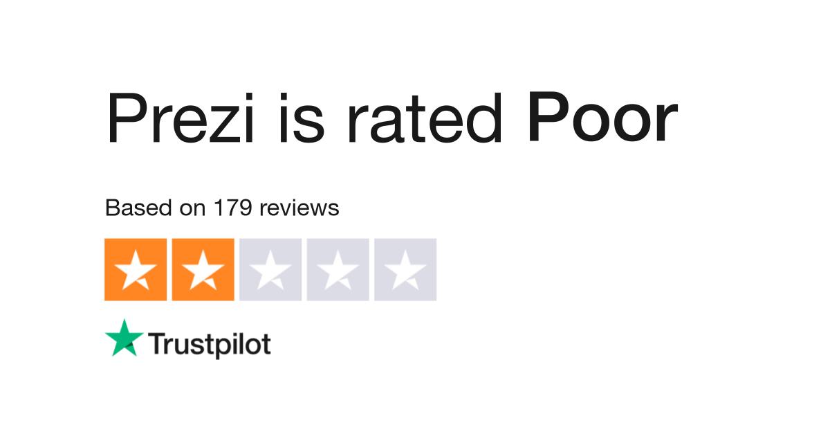 Prezi Reviews | Read Customer Service Reviews of www prezi com