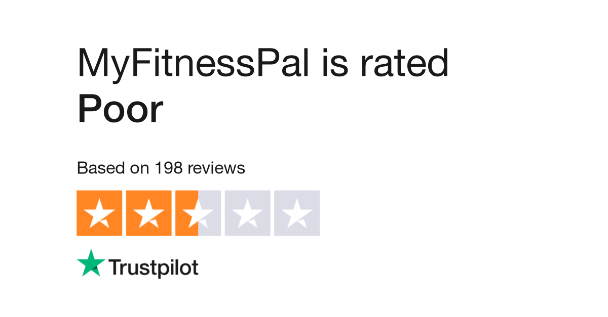 MyFitnessPal Reviews | Read Customer Service Reviews of www