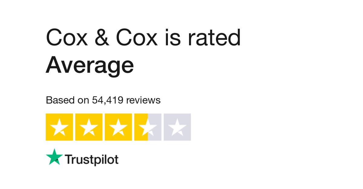 Cox & Cox Reviews | Read Customer Service Reviews of www