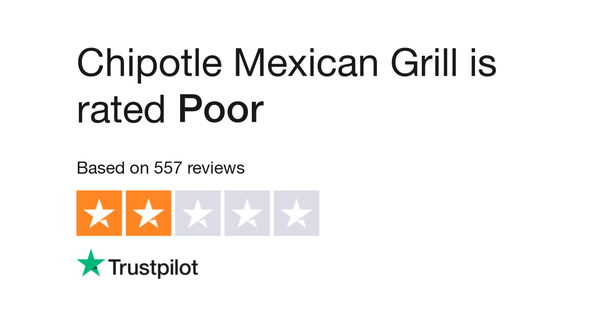 Chipotle Mexican Grill Reviews   Read Customer Service