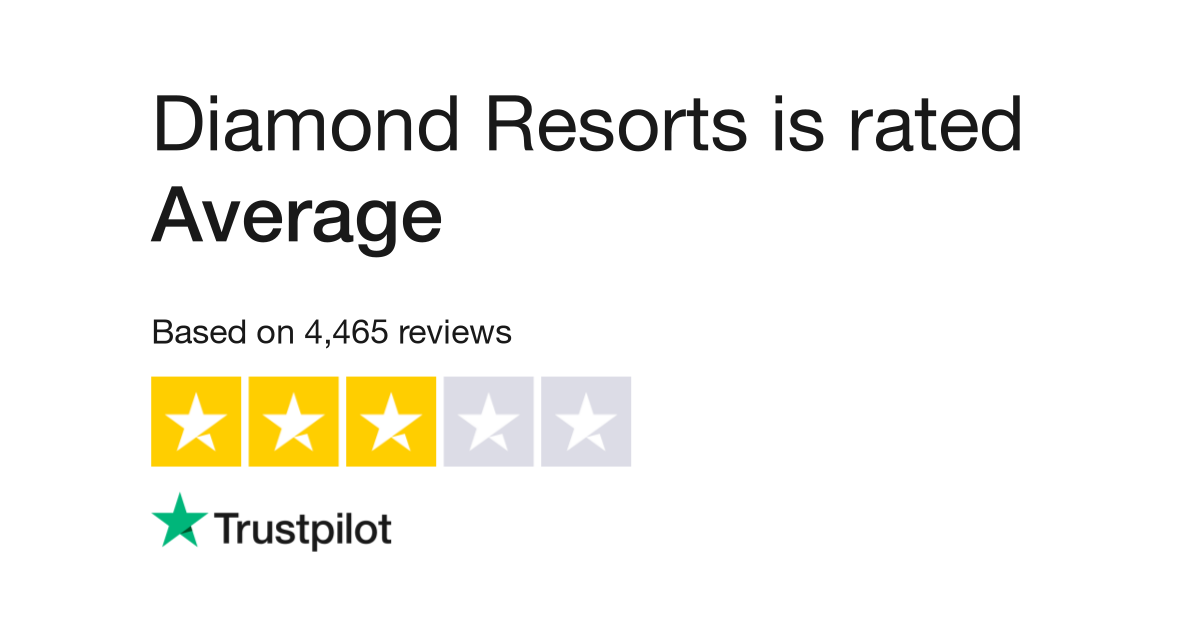 Diamond Resorts Reviews | Read Customer Service Reviews of