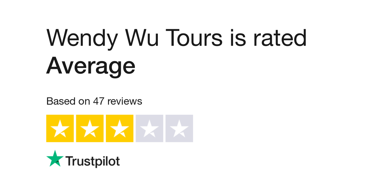 """Wendywutours is rated """"Average"""" with 6.3 / 10 on Trustpilot"""