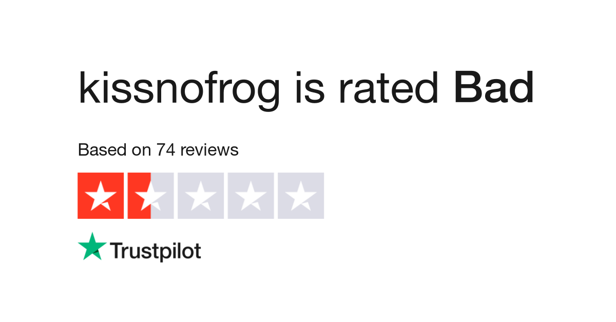 www.kissnofrog