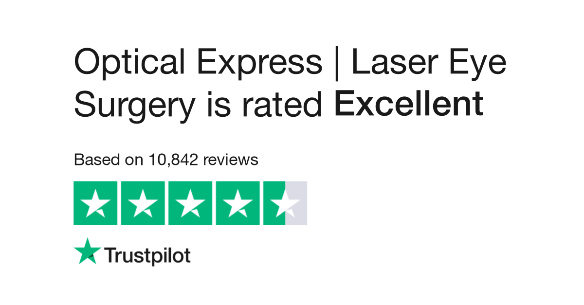 Optical Express | Laser Eye Surgery Reviews | Read Customer Service