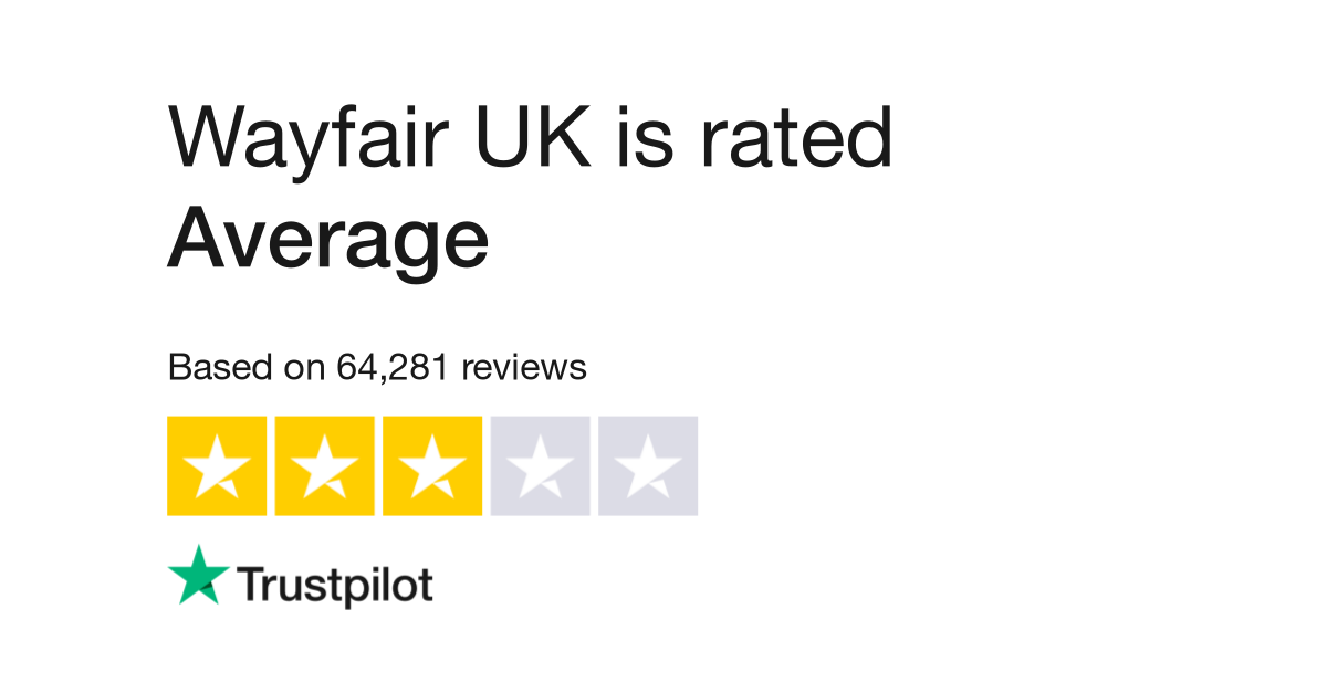 wayfair uk reviews read customer service reviews of. Black Bedroom Furniture Sets. Home Design Ideas
