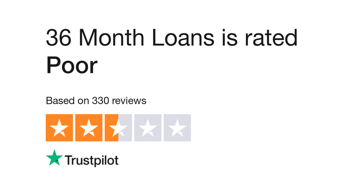 36 Month Loans Review