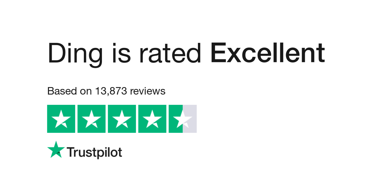 Ding Reviews | Read Customer Service Reviews of www ding com