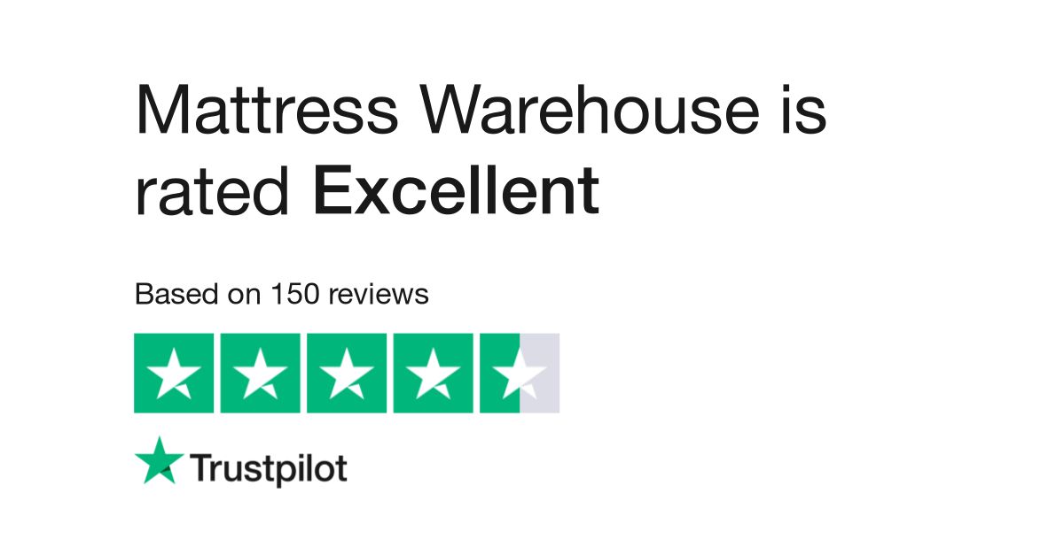 """Mattress Warehouse is rated """"Poor"""" with 4.8 / 10 on Trustpilot"""