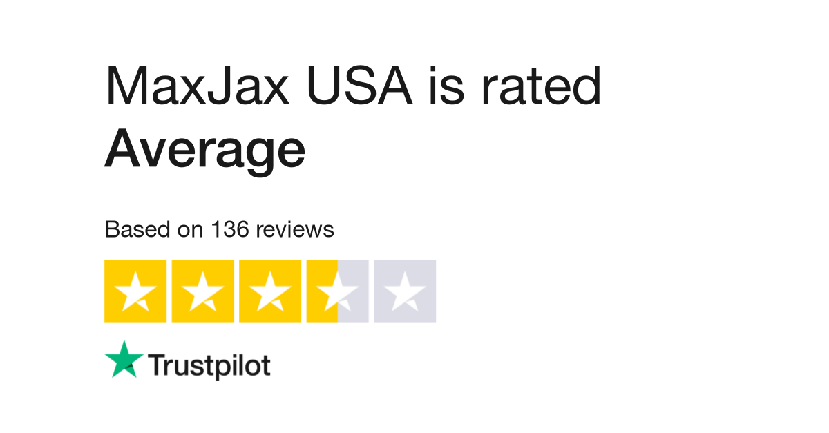 MaxJax USA Reviews | Read Customer Service Reviews of www