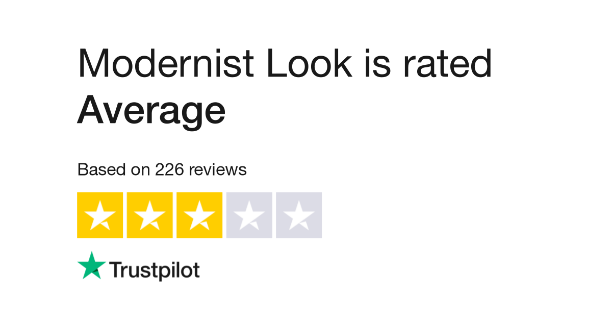Modernist Look Reviews | Read Customer Service Reviews of