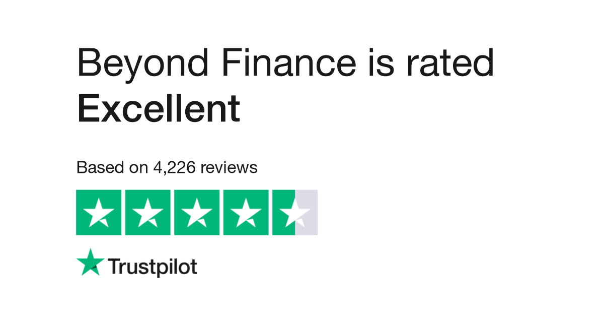 Beyond Finance Reviews | Read Customer Service Reviews of