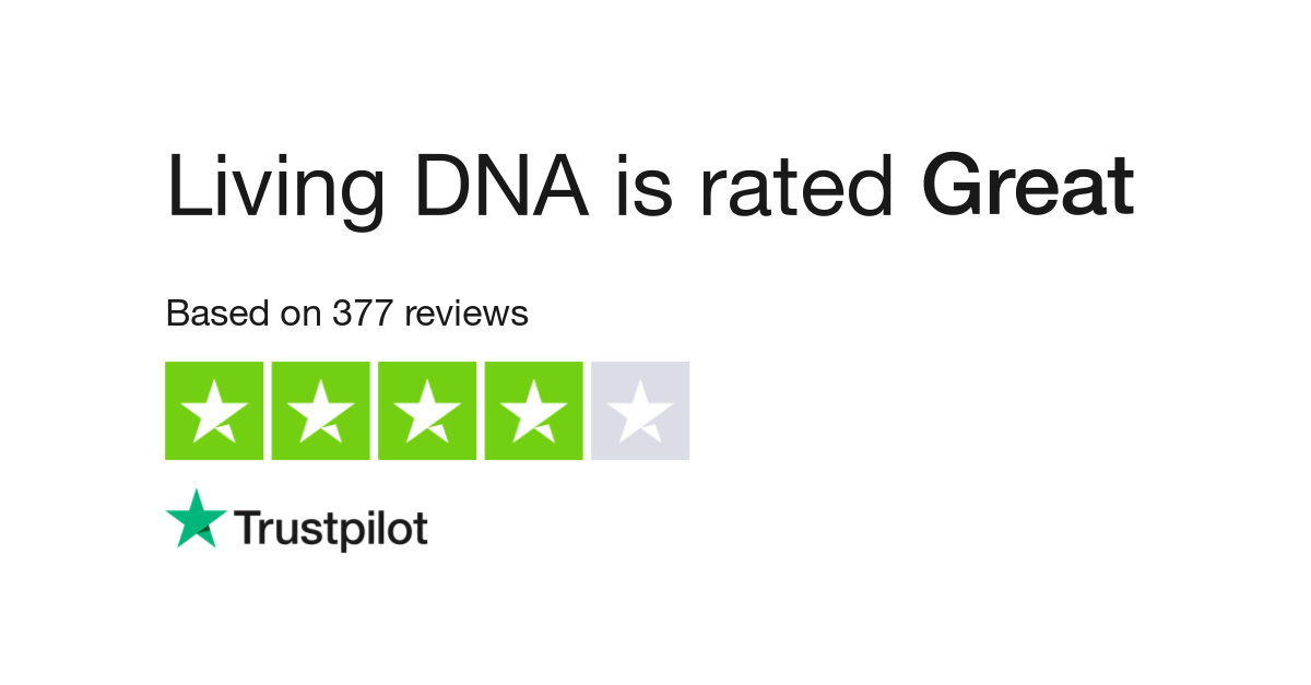 Living DNA Reviews | Read Customer Service Reviews of