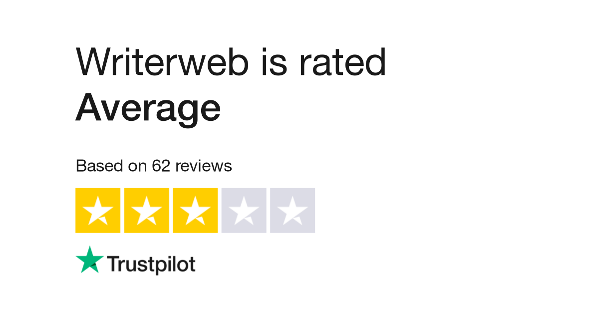 Writerweb Reviews | Read Customer Service Reviews of
