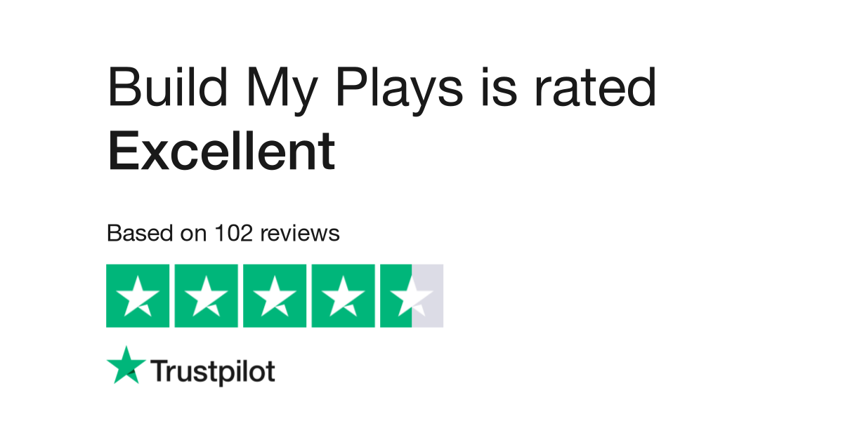 Image result for buildmyplays review