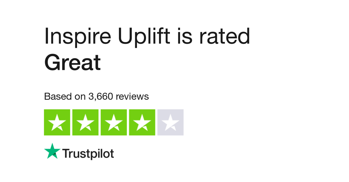 Inspire Uplift Reviews   Read Customer Service Reviews of ...