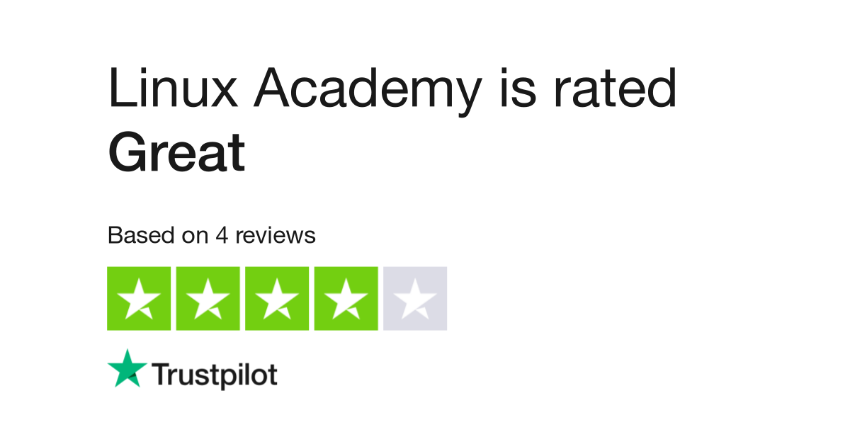 Linux Academy Reviews | Read Customer Service Reviews of