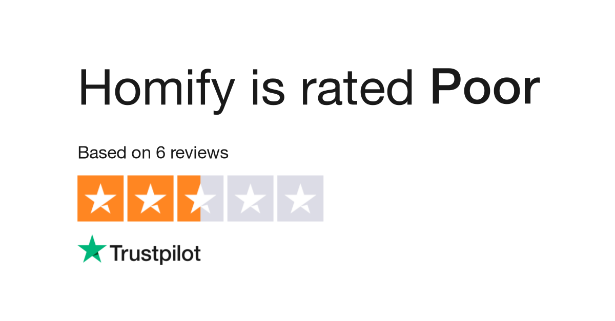Homify Reviews Read Customer Service Reviews Of Wwwhomifycouk