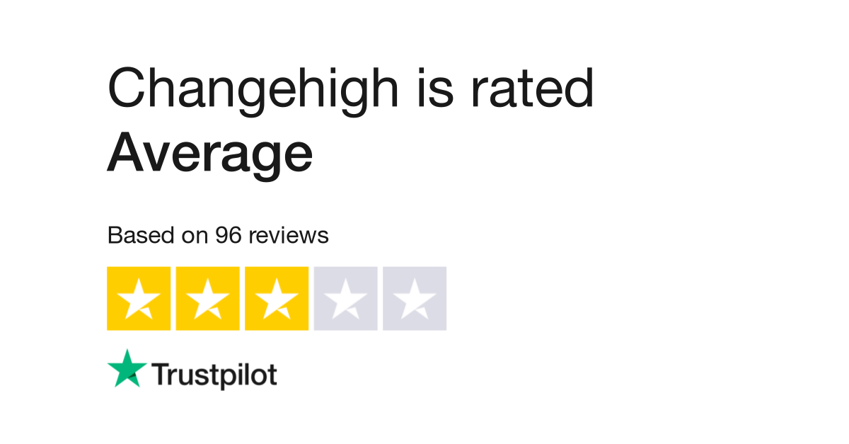 Changehigh Reviews | Read Customer Service Reviews of