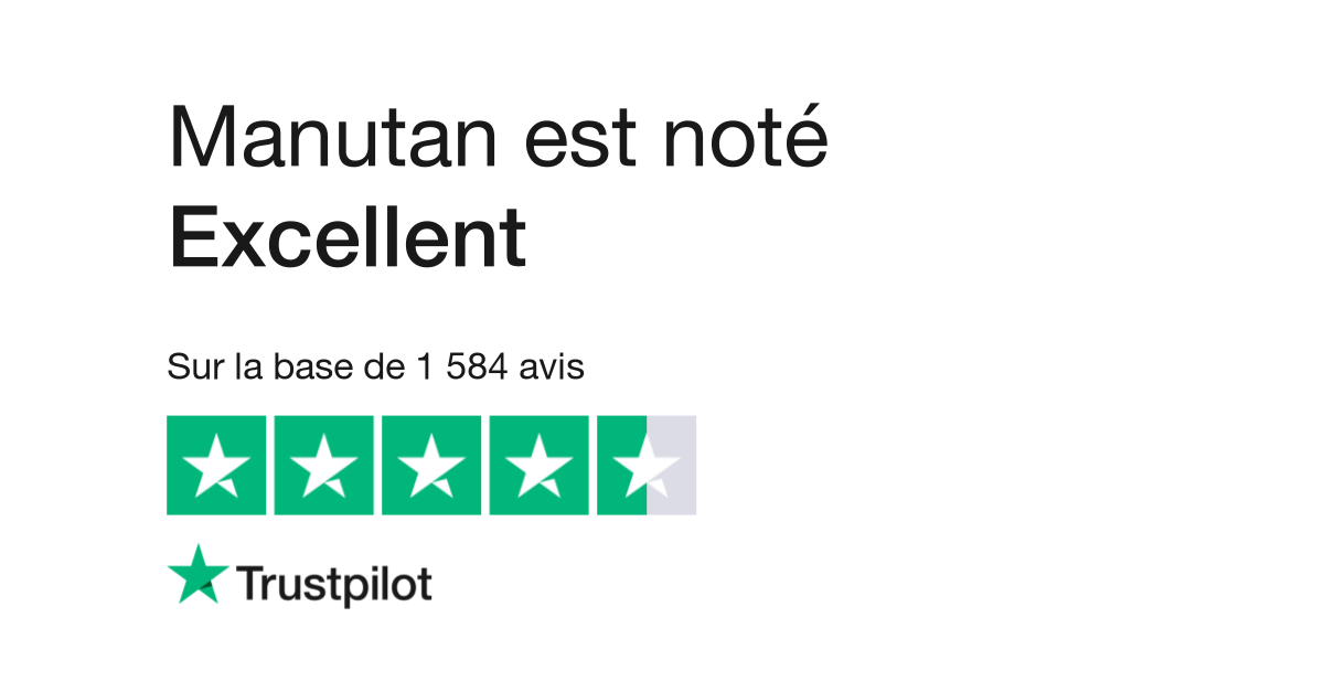 Les De ManutanLisez Clients Avis be Manutan 3R4A5Lj