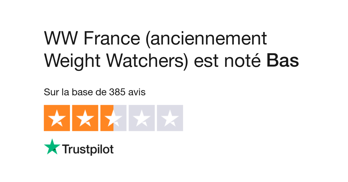 Avis De Weight Watchers Fr Lisez Les Avis Clients De Www