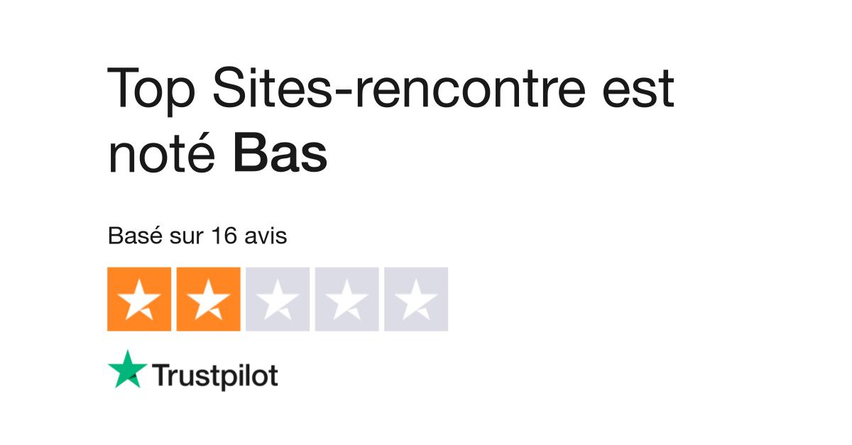 Ce site est t'il fiable ? sur le forum Blabla ans - - france-stage.fr