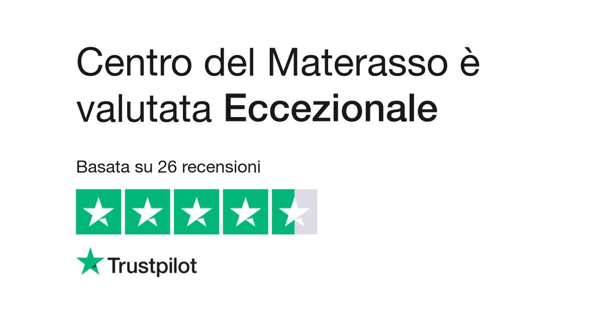 Centro Del Materasso Trieste.Centro Del Materasso Leggi Le Recensioni Dei Servizi Di Www