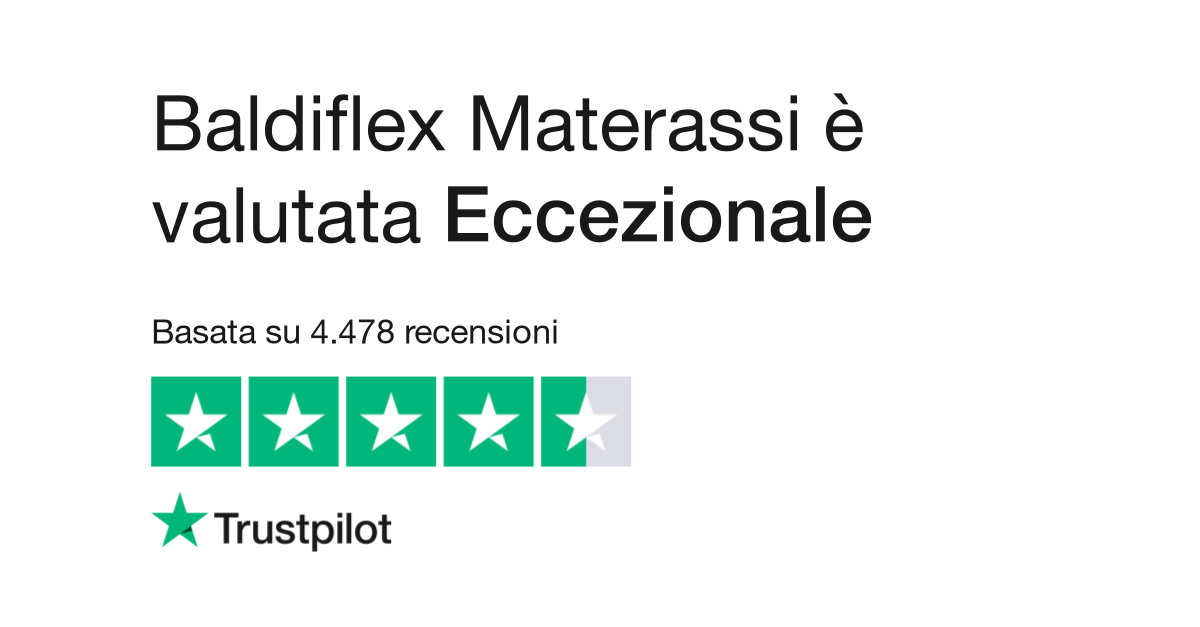 Baldiflex Materassi Leggi Le Recensioni Dei Servizi Di Baldiflex It