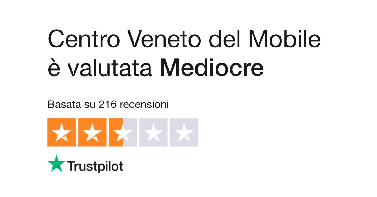 Centro Veneto del Mobile | Leggi le recensioni dei servizi ...