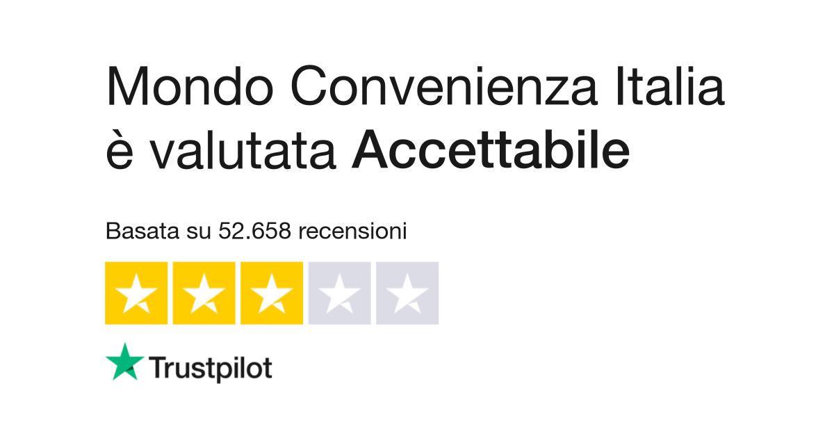 Materasso Aria Mondo Convenienza Opinioni. Free Materasso Aria Mondo ...