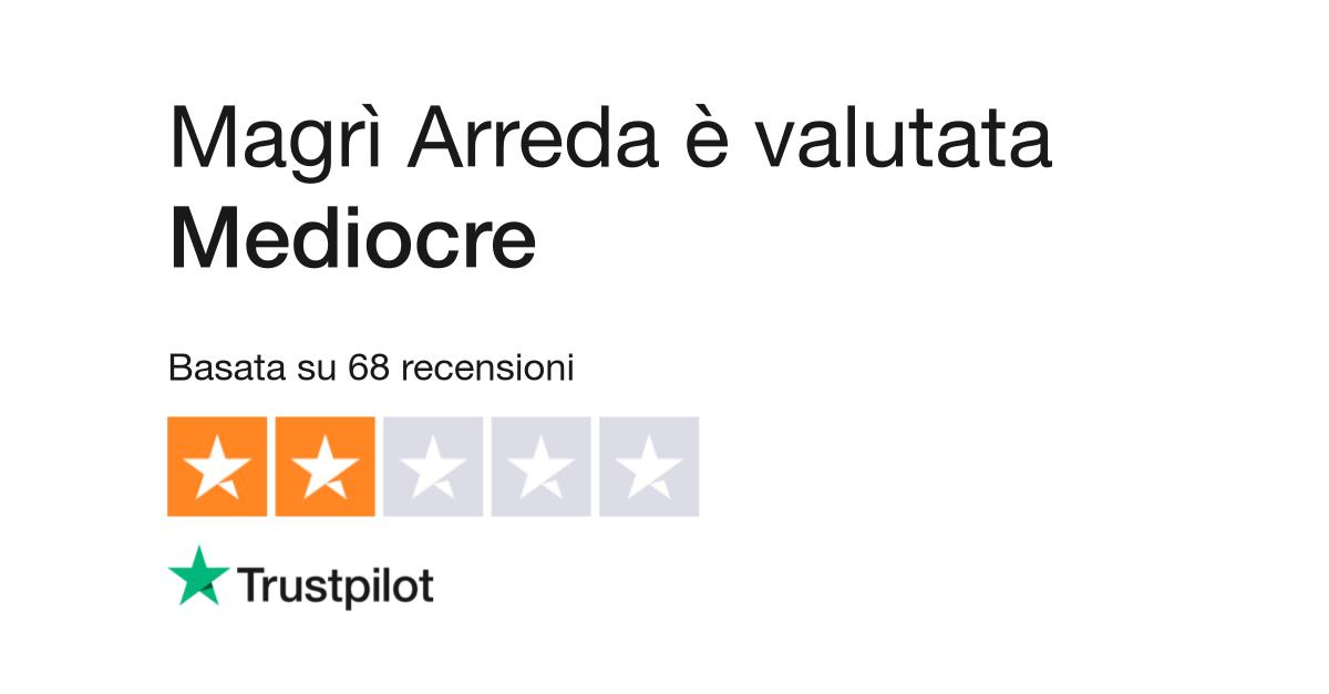 Magrì Arreda | Leggi le recensioni dei servizi di www ...
