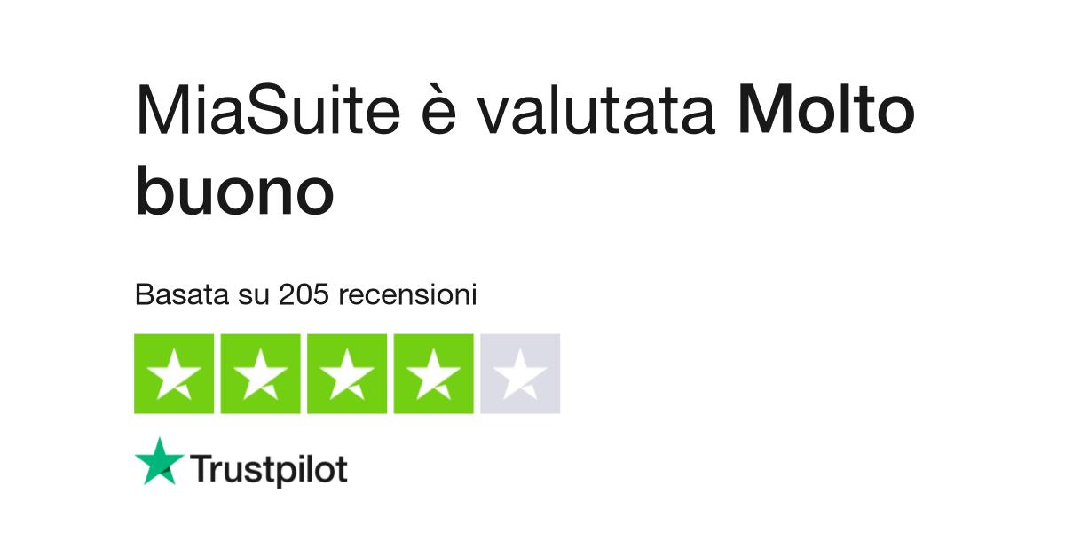 MiaSuite | Leggi le recensioni dei servizi di miasuite.it
