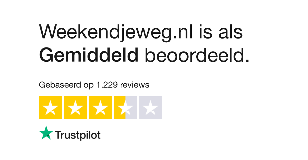 Weekendjewegnl Reviews Lees Klantreviews Over Www