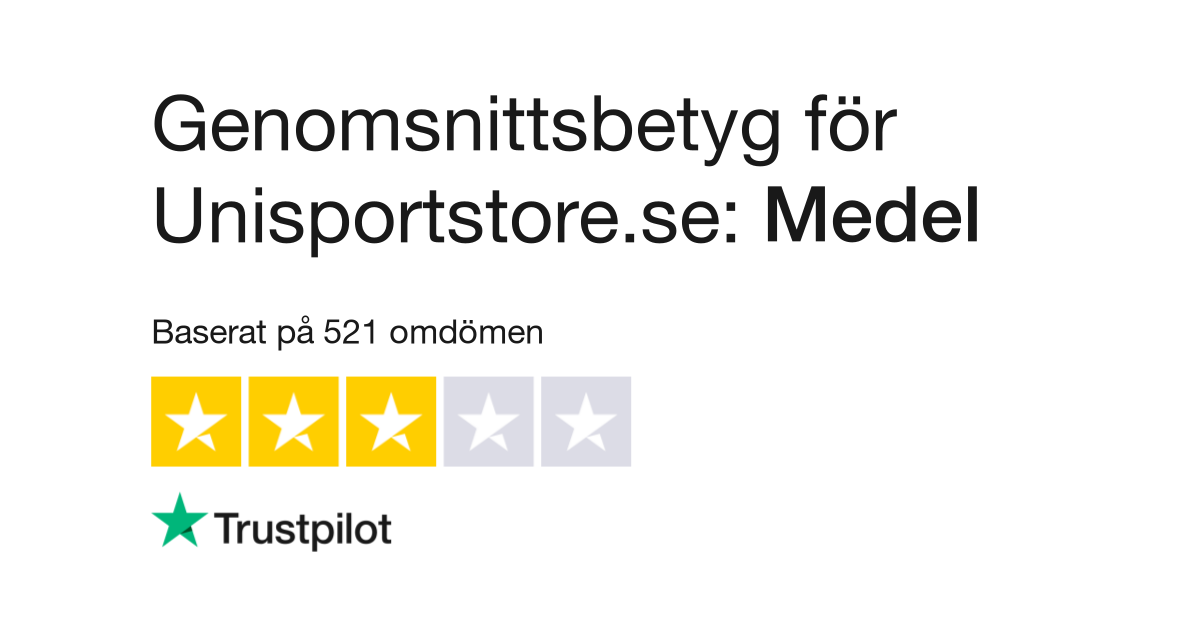 3886b11b2d6 Omdömen om Unisportstore.se | Läs kundernas omdömen om www.unisportstore.se